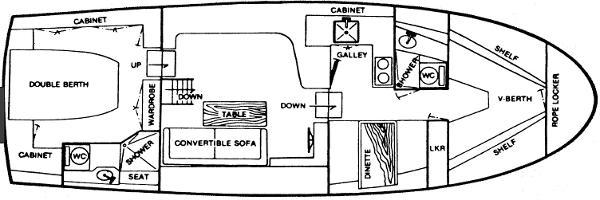 Mainship Double Cabin