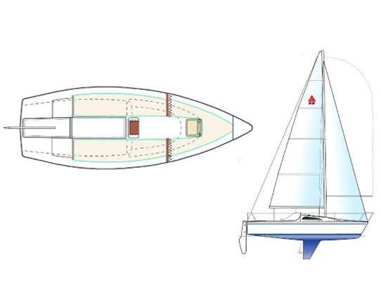 2020 Catalina 22 Capri, Seattle Washington - boats com