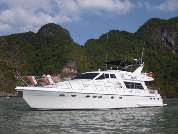 Kha Shing Monte Fino 65 Monte Fino 65 Profile