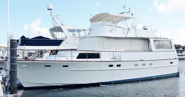 Bertram International Aft Cabin Motor Yacht Profile