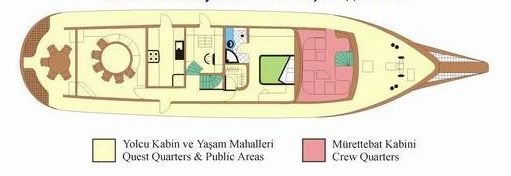 Upper Deck layout