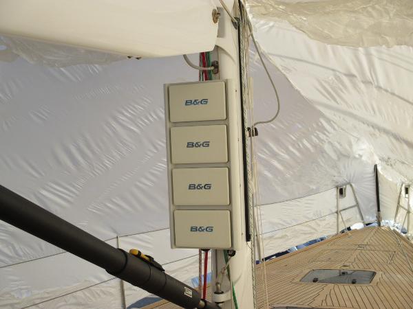 30/30 mast displays