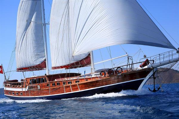 Yachtworld.L.t.d Turkey