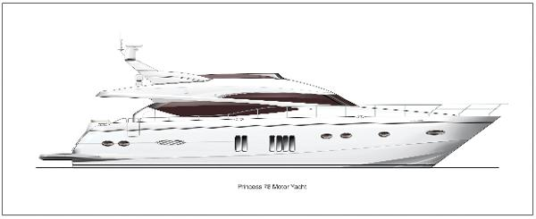 Princess Flybridge 78 Motor Yacht Profile White Hull