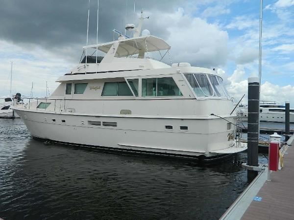 Hatteras Motoryacht Profile
