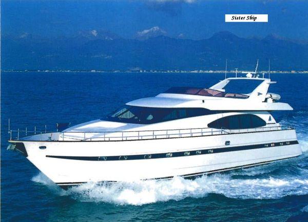 Azimut 78 Motor Yacht Profile