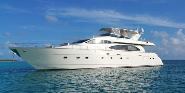 Azimut Ultimate Profile