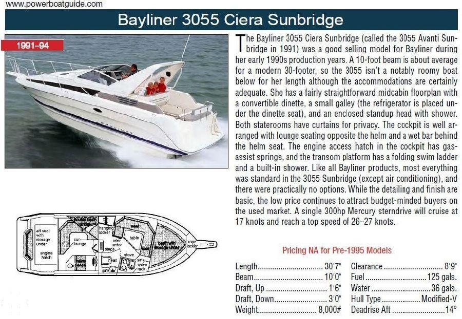 1994 Bayliner 3055 Ciera, W. Yarmouth Machusetts - boats.com on