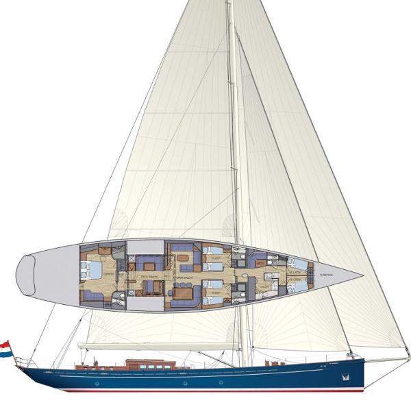 Harman 110 ft Pilot Cutter Plans