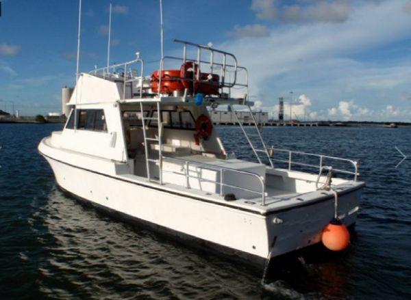 Charter Charter Fishing