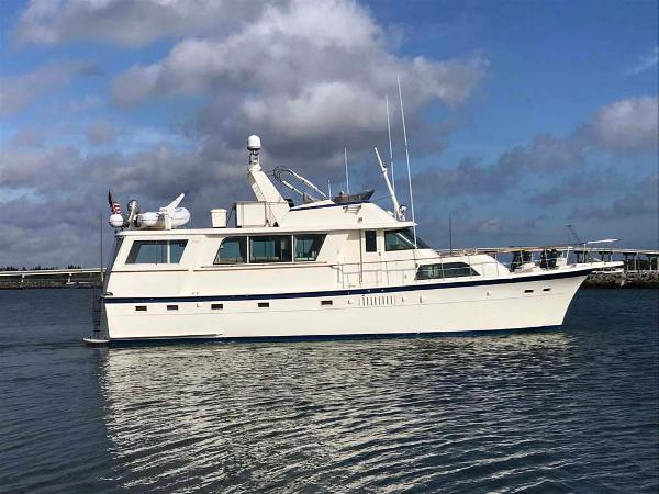 Hatteras 58 Motoryacht Main Profile