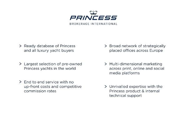 Princess Brokerage International Princess 60