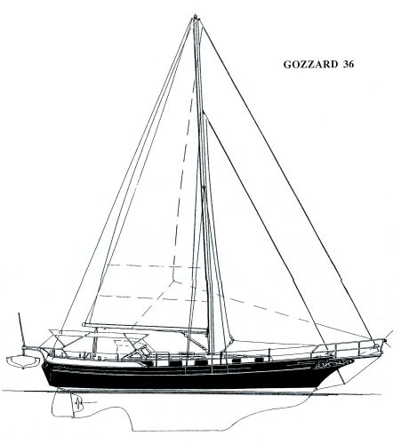 Gozzard 36 Profile