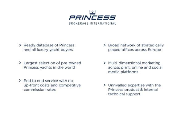 Princess International Yacht Brokerage