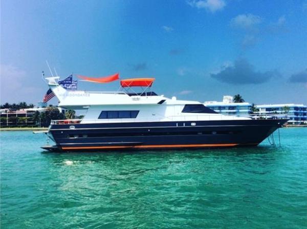 Astondoa Motoryacht