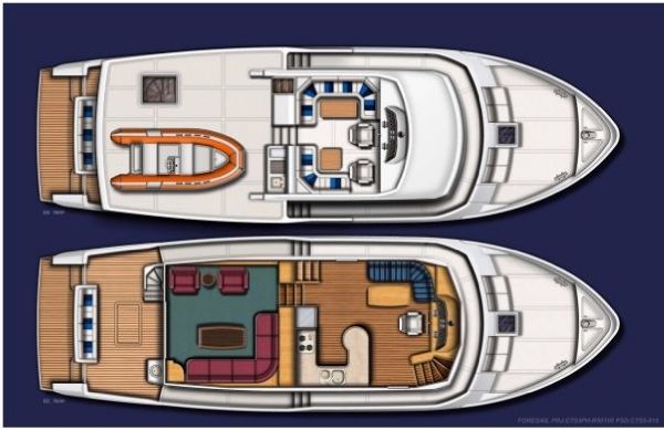 Flybridge & Main Deck