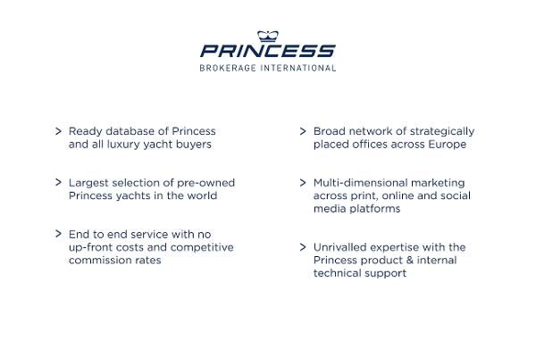 Princess International Brokerage