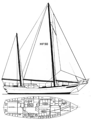 Hudson Force 50 Pilot-House Ketch