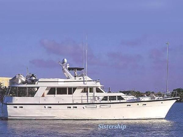 Hatteras Extended Aft Cabin Profile