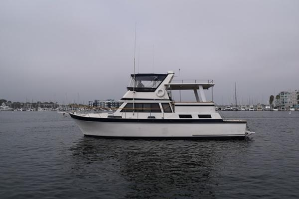 Californian ACMY Port Profile