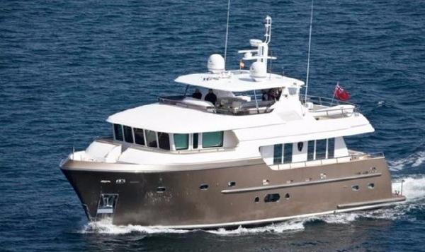 Horizon Bandido 75 Port View