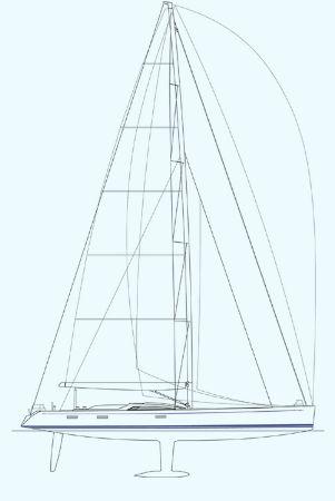 Nautor Swan 90 S Sail Plan