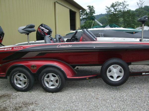 Ranger 520 VX