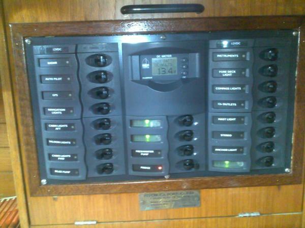 New electronic panel
