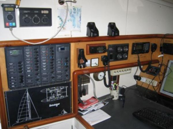 Systems Panel