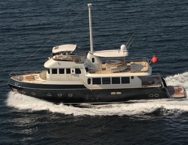 Mengi Yay Trawler 23M Mengi Yay Trawler 23M