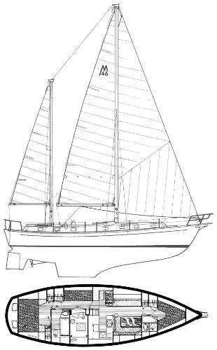 Morgan 462 Morgan Sail Plan and Layout Drawing