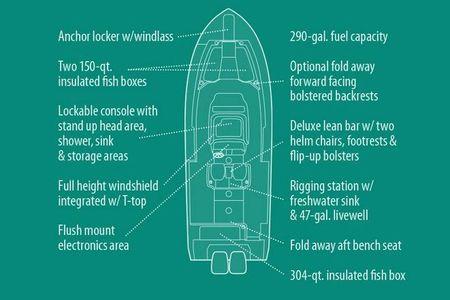 Marvelous 2020 Grady White Canyon 306 Pensacola Florida Boats Com Spiritservingveterans Wood Chair Design Ideas Spiritservingveteransorg