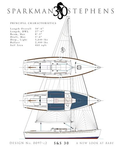 Sparkman & Stephens S&S 30 Layout