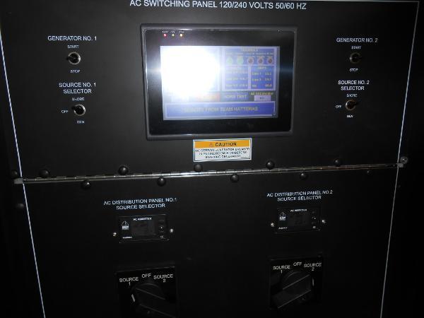 Power panel in salon