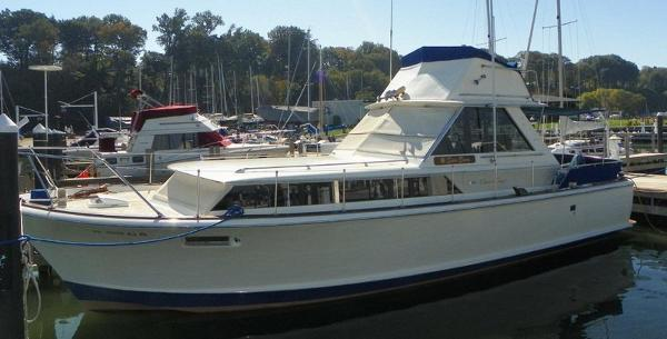 Chris-Craft 38 Commander Profile