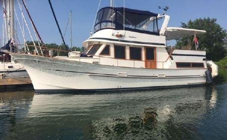 Albin boats for sale in Canada - boats com