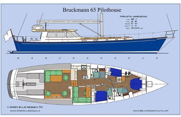Bruckmann 65