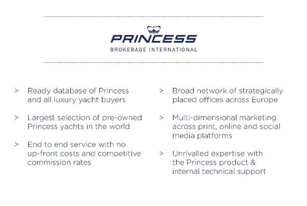 Princess Brokerage Internationl