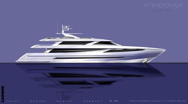 Yachtworld.L.t.d Turkey Mega Yacht