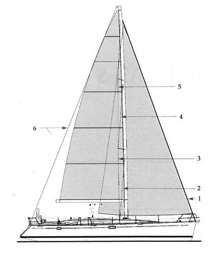 SO 49P Sail plan