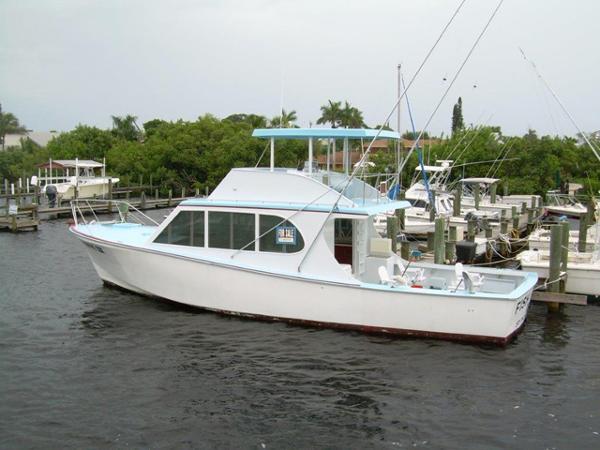 Custom Charter Sportfisherman Convertible / Marine Management Profile