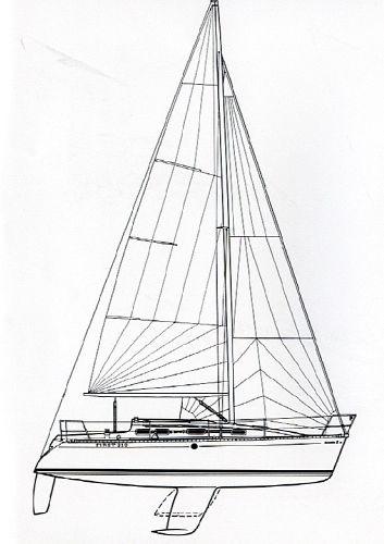 Beneteau First 310 Sail Plan