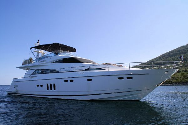 Fairline 68 Squadron Profile