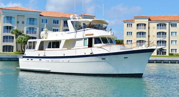 Hatteras Long Range Cruiser Profile