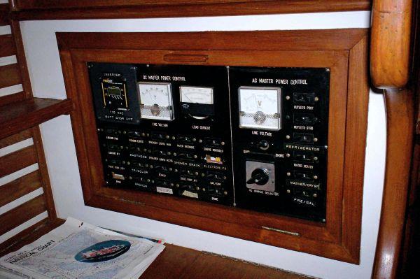 AC/DC Panel