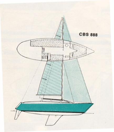 CBS 888 CBS 888