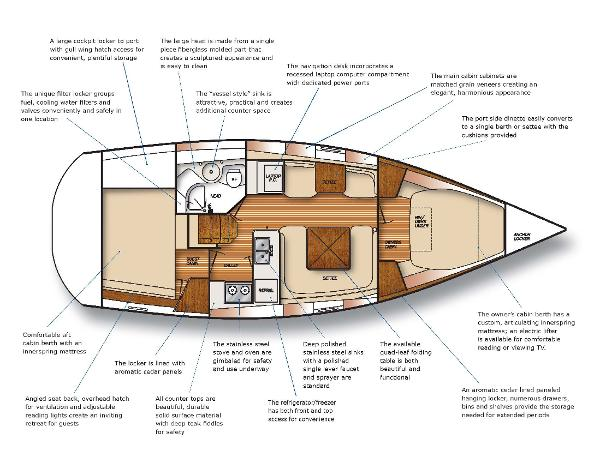 Catalina 355 Fully Equipped Accomodation Plan