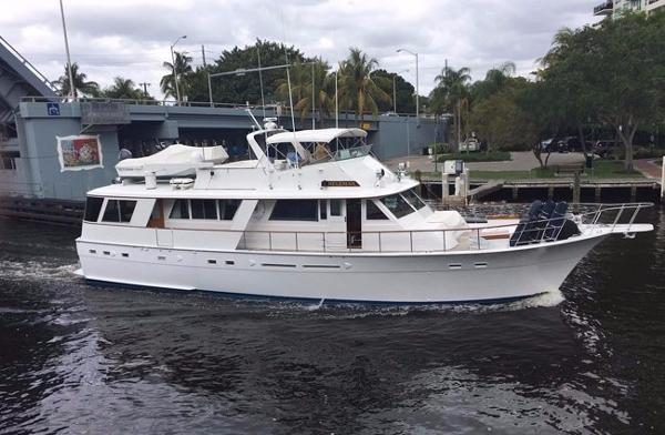 Hatteras Motoryacht/Extended Deck Profile