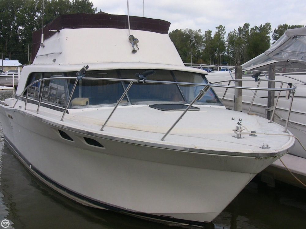 used sports fishing boats for sale in ohio