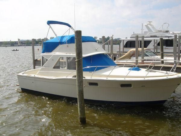 Chris-Craft 350 Commander Sport Fish STB side profile